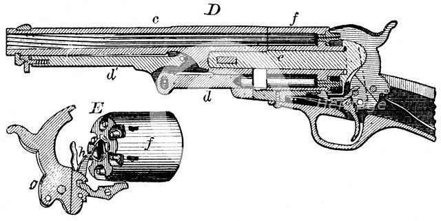 Sectional view of the Colt revolver, c1880. Artist: Unknown